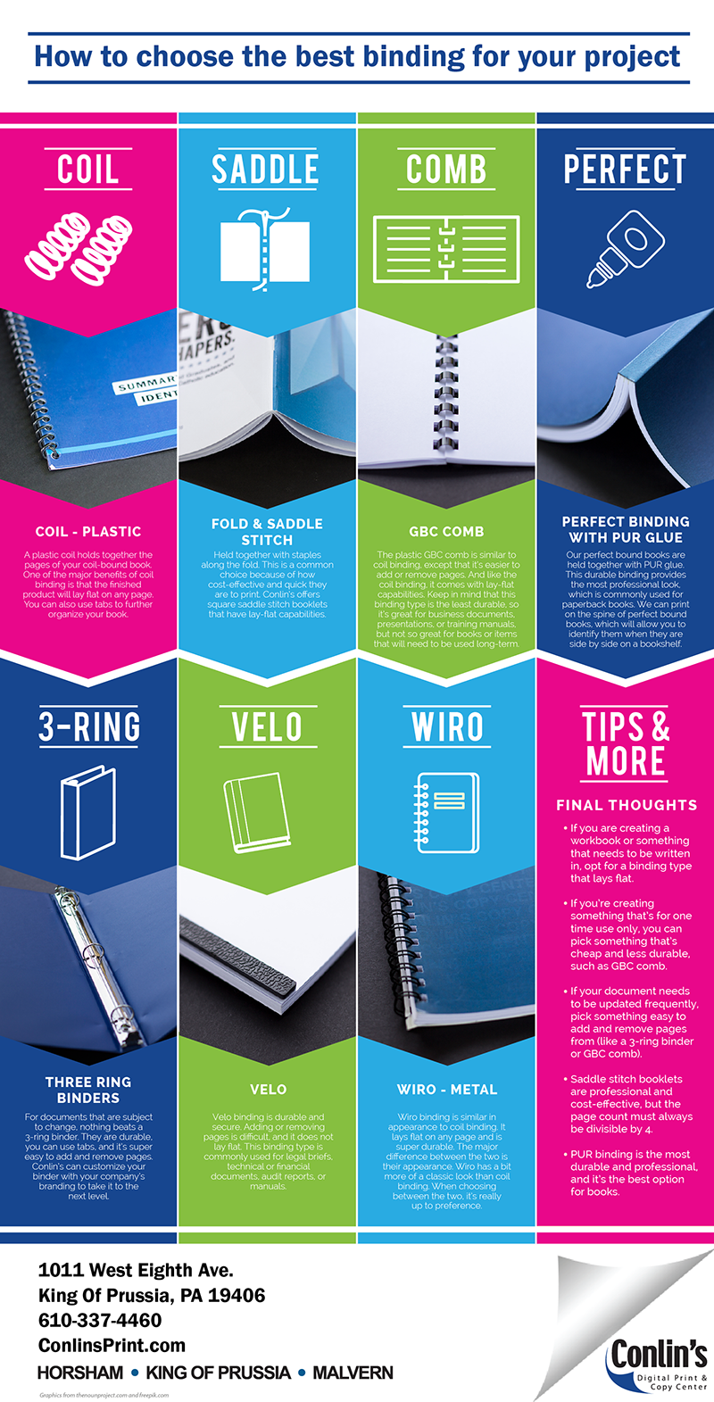 ConlinsInfographic-Binding-Revised