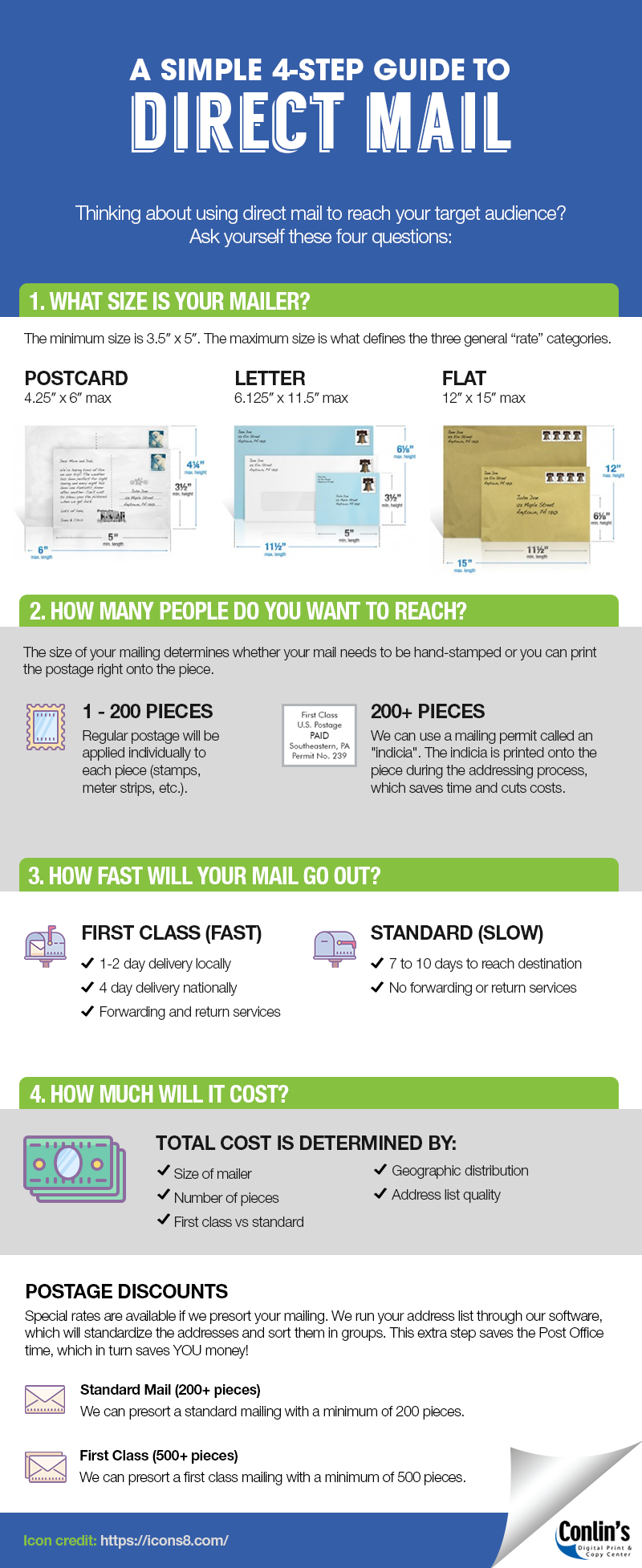 DirectMail_Infographic